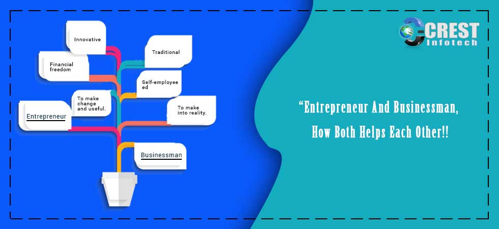 Entrepreneur And Businessman How Both Helps Each Other