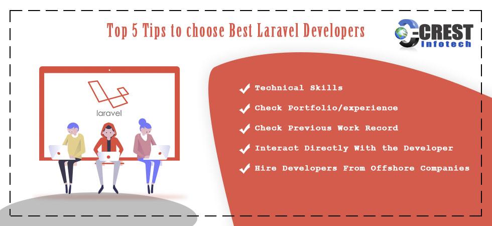 Hire Laravel Developer Archives - Crest Infotech