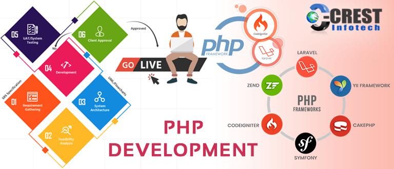 php-desarrollo-india