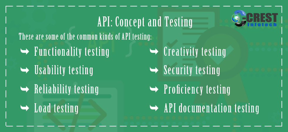 API: Concept and Testing - Crest Infotech