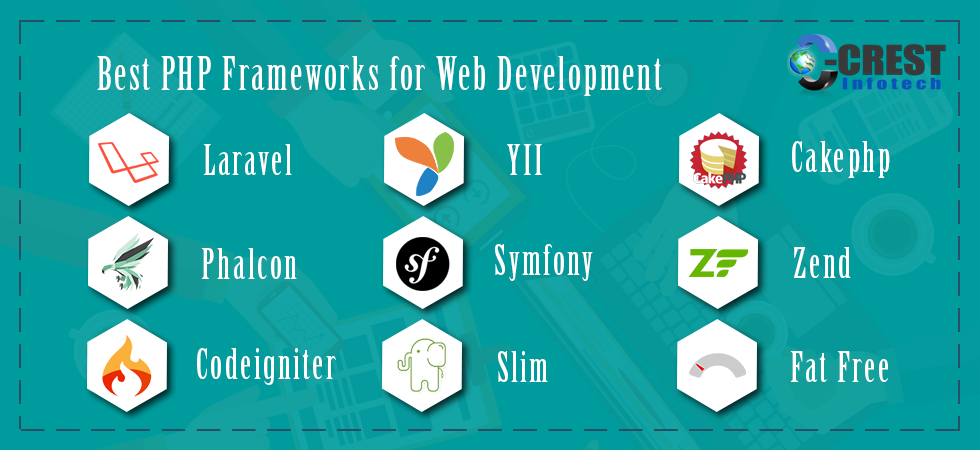 php frameworks comparison Archives - Crest Infotech