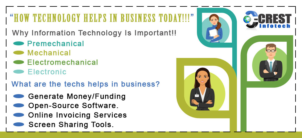 How Technology Helps in Business Today - Crest Infotech