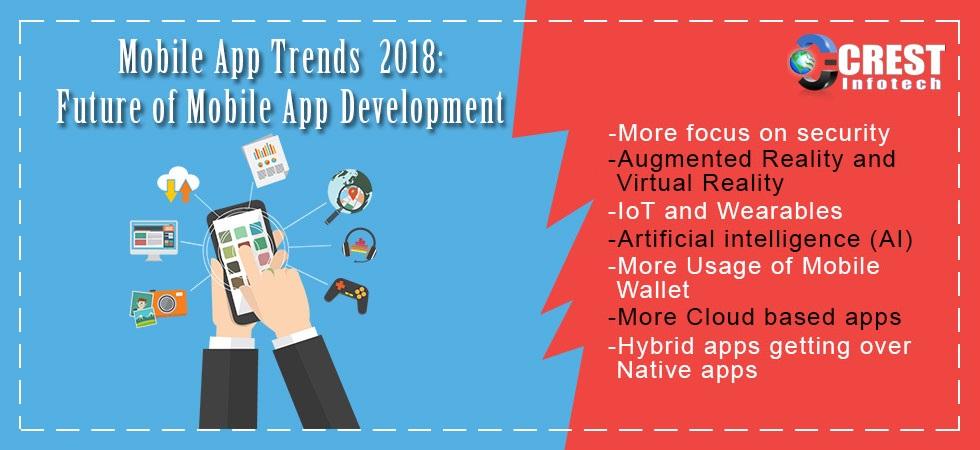 Mobile Apps Trends 2018: Future of Mobile App Development - Crest
