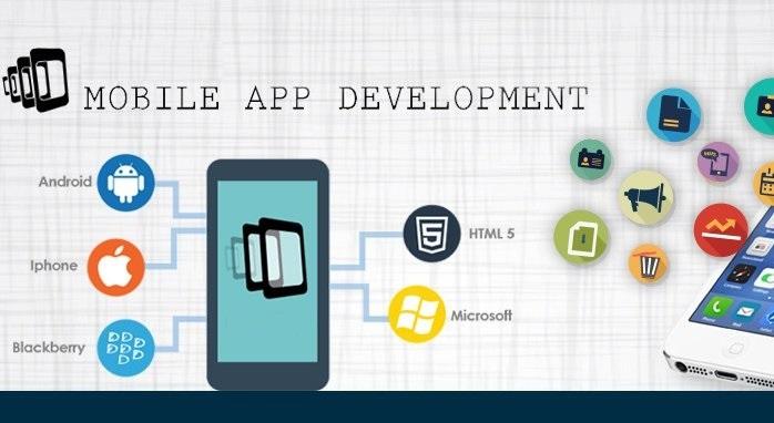 Mobile Application Development | Mobile App Development