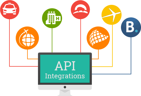 Shipping API Integration | API Integration | Crest Infotech
