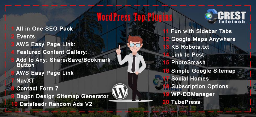 WordPress Top Plugins - Crest Infotech